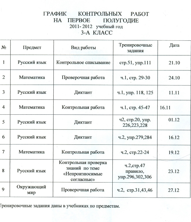 Скачать календарно-тематическое планирование по литературе 2 класс фгос школа россии